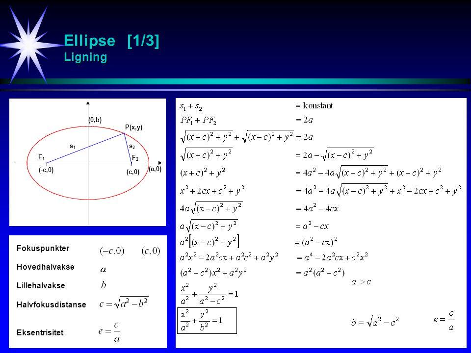 Ellipse [1/3] Ligning F1F1 (0,b)(0,b) P(x,y) (-c,0) F2F2 (c,0)(c,0) (a,0)(a,0) s1s1 s2s2 Fokuspunkter Hovedhalvakse Lillehalvakse Halvfokusdistanse Ek