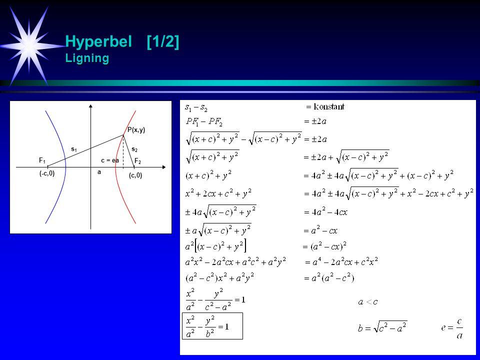 Hyperbel [1/2] Ligning F1F1 P(x,y) (-c,0) F2F2 (c,0)(c,0) a s1s1 s2s2 c = ea