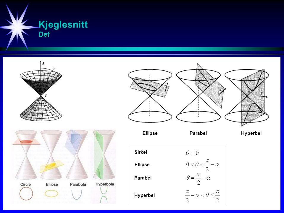 Ellipse [3/3] Styrelinje (directrix) Fokuspunkter Hovedhalvakse Minorhalvakse Halvfokusdistanse Eksentrisitet F a x s = a/e P(x,y) Q c Styrelinje Directrix Ellipsens styrelinjer er plassert i posisjon En parabel kan betraktes som grensetilfellet av en ellipse hvor eksentrisiteten har økt til 1.