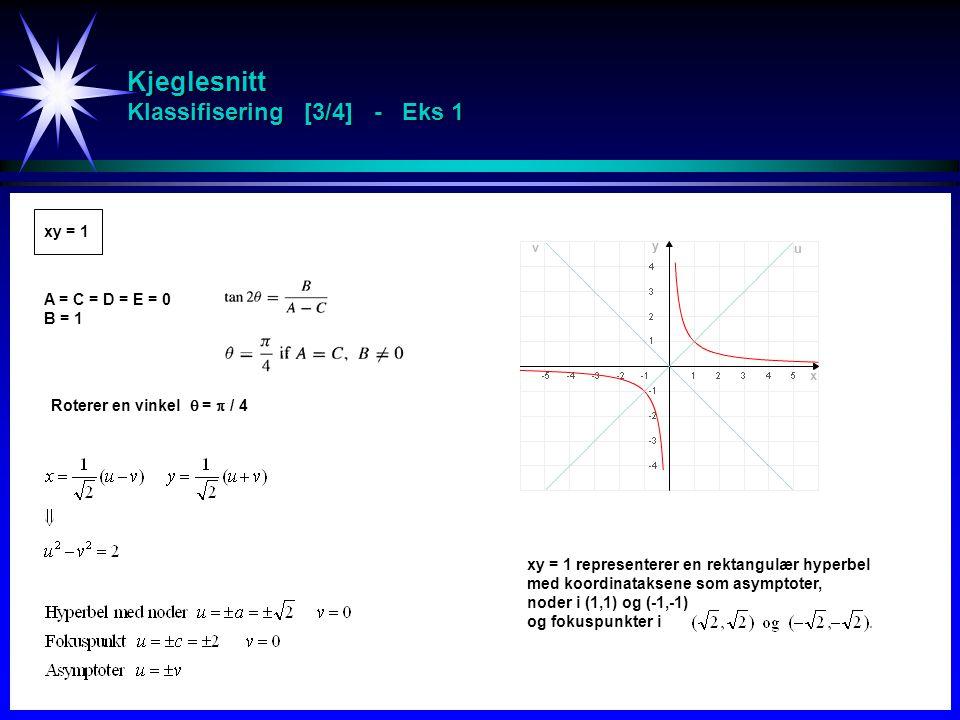 Kjeglesnitt Klassifisering [3/4] - Eks 1 xy = 1 A = C = D = E = 0 B = 1 Roterer en vinkel  =  / 4 xy = 1 representerer en rektangulær hyperbel med k