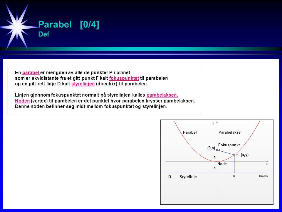 Parabel [0/4] Def En parabel er mengden av alle de punkter P i planet som er ekvidistante fra et gitt punkt F kalt fokuspunktet til parabelen og en gi