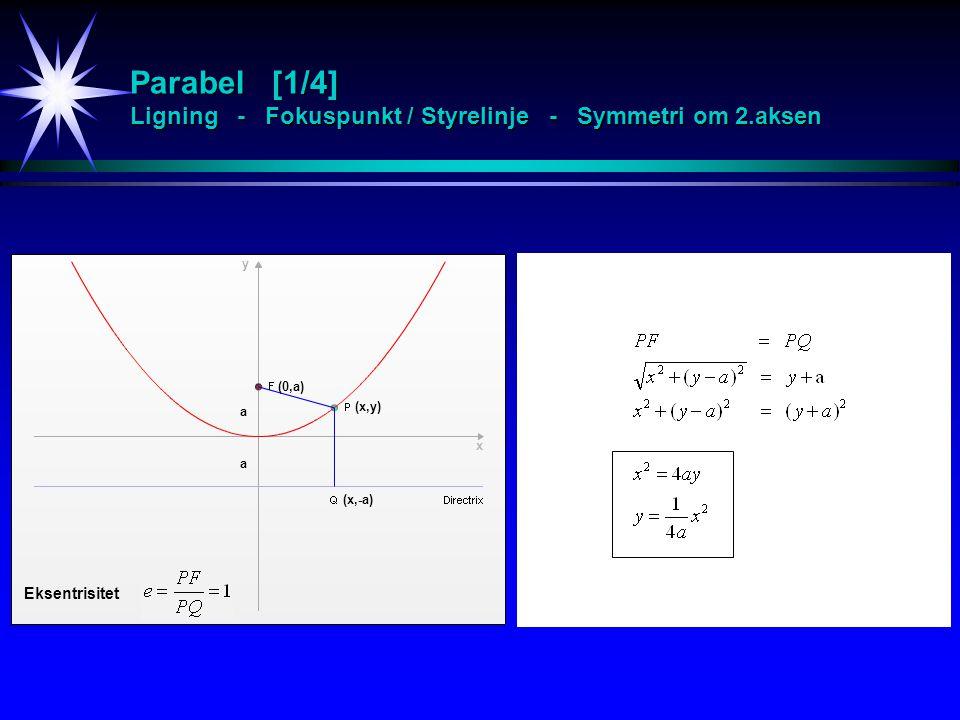 Parabel [2/4] Ligning - Fokuspunkt / Styrelinje - Symmetri om 1.aksen Eksentrisitet