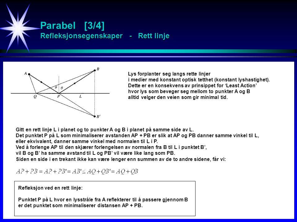 Parabel [3/4] Refleksjonsegenskaper - Rett linje Gitt en rett linje L i planet og to punkter A og B i planet på samme side av L. Det punktet P på L so