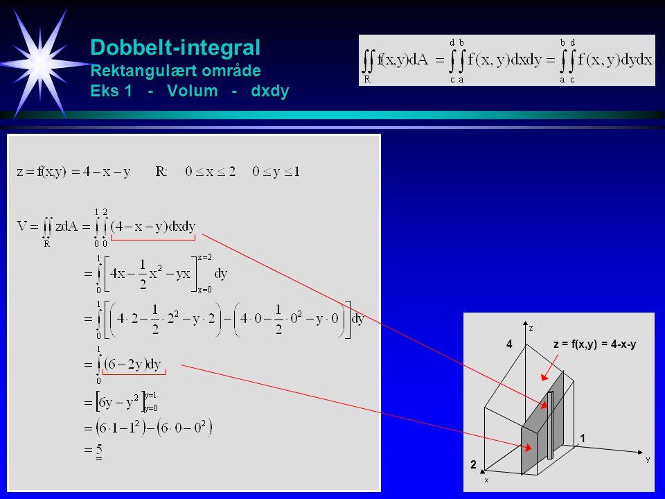 Dobbelt-integral Rektangulært område Eks 1 - Volum - dxdy 4 2 1 z = f(x,y) = 4-x-y