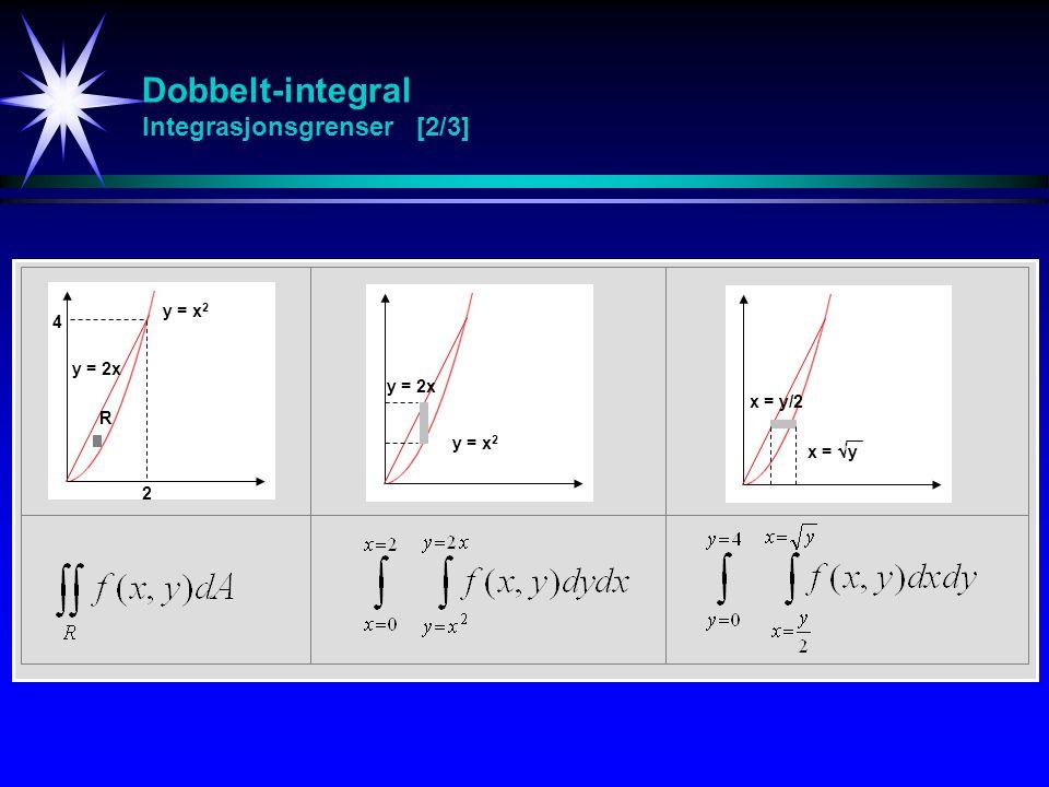 Dobbelt-integral Integrasjonsgrenser [2/3] R 4 2 y = 2x y = x 2 y = 2x x = y/2 x =  y