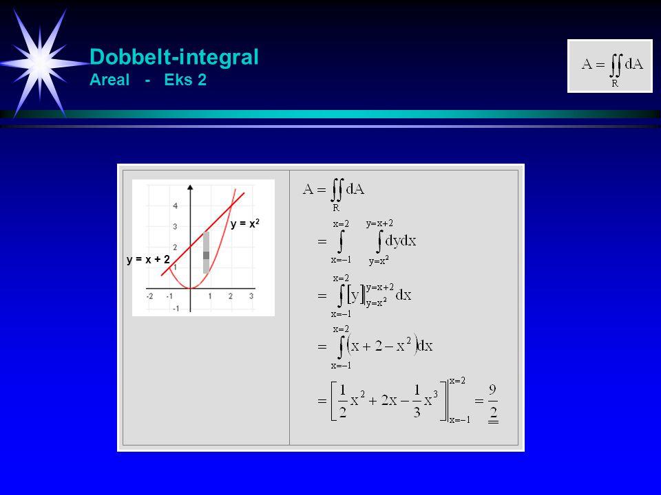 Dobbelt-integral Areal - Eks 2 y = x 2 y = x + 2