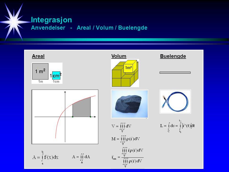 Integrasjon Anvendelser - Areal / Volum / Buelengde ArealVolumBuelengde