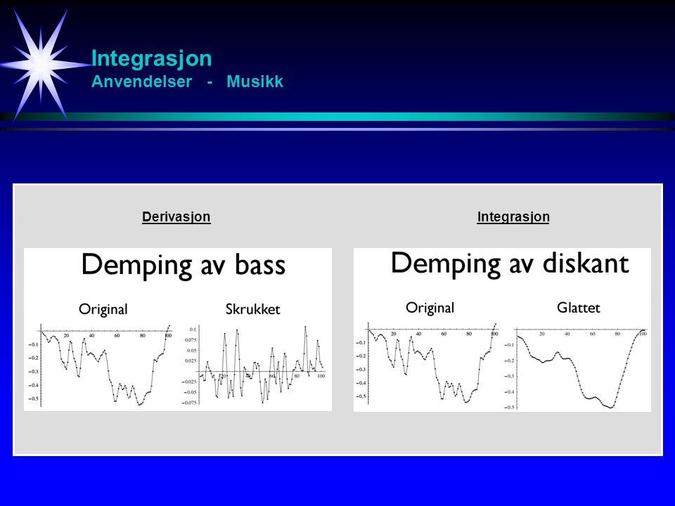 Integrasjon Anvendelser - Sampling / Digitalisering Opprinnelig funksjon Reprodusert funksjon Samplings- punkter Enkelt- ledd Shannons samplingsteorem Fourier