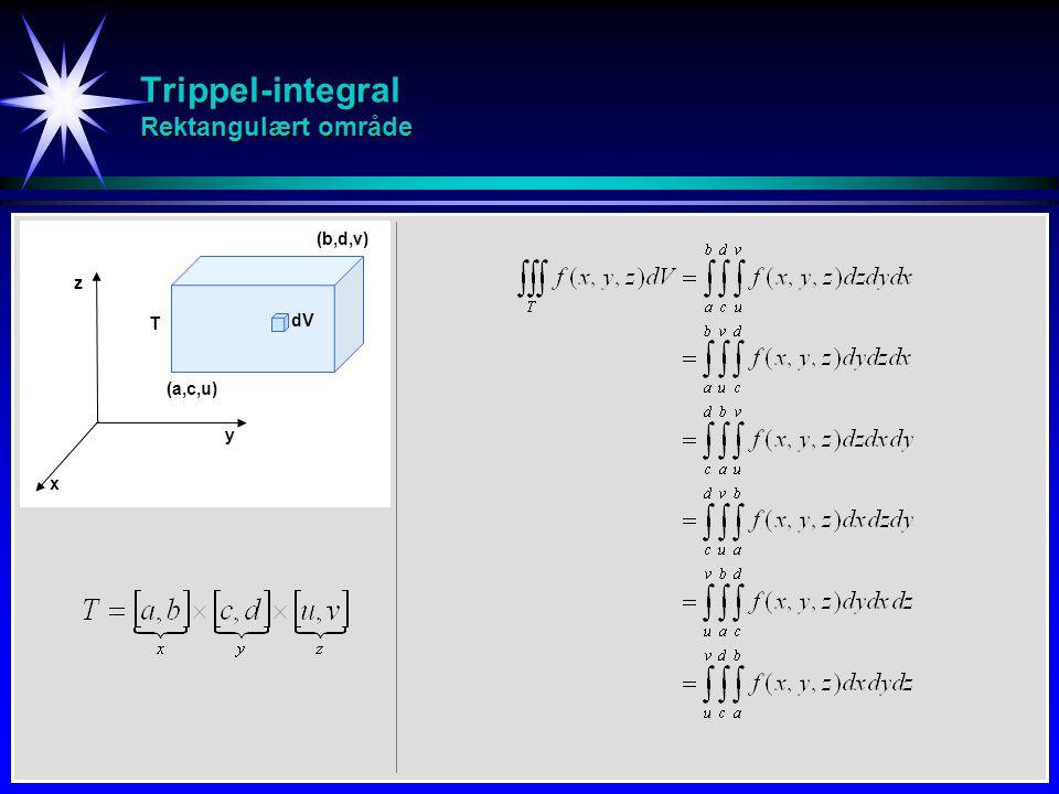 Trippel-integral Rektangulært område z y x (a,c,u) (b,d,v)(b,d,v) dV T