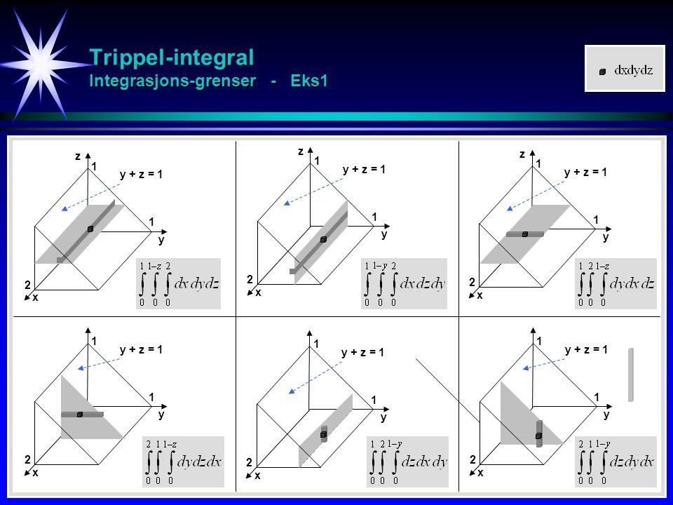 Trippel-integral Integrasjons-grenser - Eks1 z y x 1 y + z = 1 1 2 z y x 1 1 2 z y x 1 1 2 y x 1 1 2 y x 1 1 2 y x 1 1 2