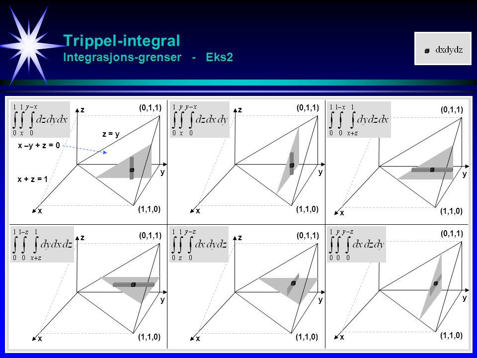 Trippel-integral Integrasjons-grenser - Eks2 z y x (1,1,0) (0,1,1) z y x (1,1,0) (0,1,1) z y x (1,1,0) (0,1,1) z y x (1,1,0) (0,1,1) z y x (1,1,0) (0,1,1) z y x (1,1,0) (0,1,1) x + z = 1 x –y + z = 0 z = y