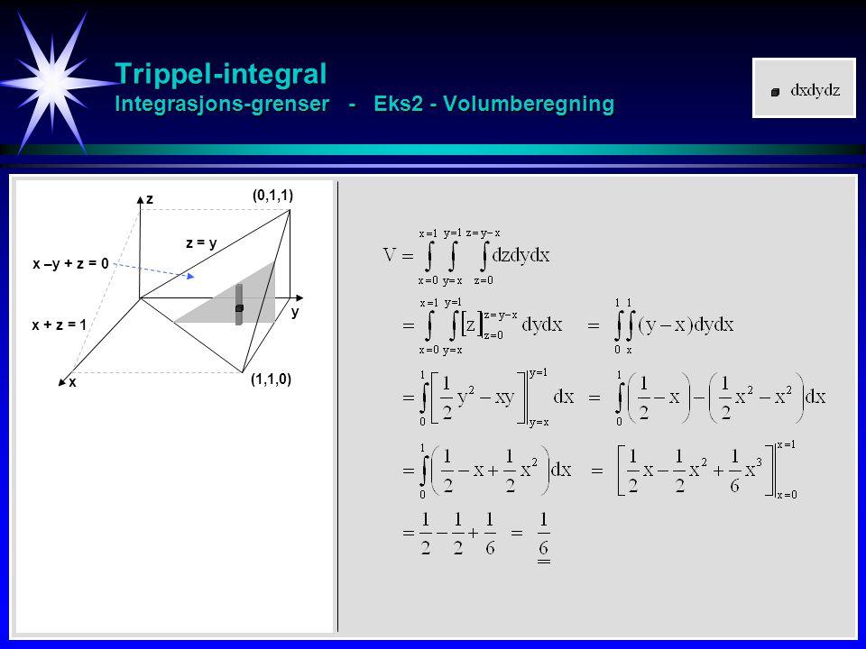 Trippel-integral Integrasjons-grenser - Eks2 - Volumberegning z y x (1,1,0) (0,1,1) x + z = 1 x –y + z = 0 z = y
