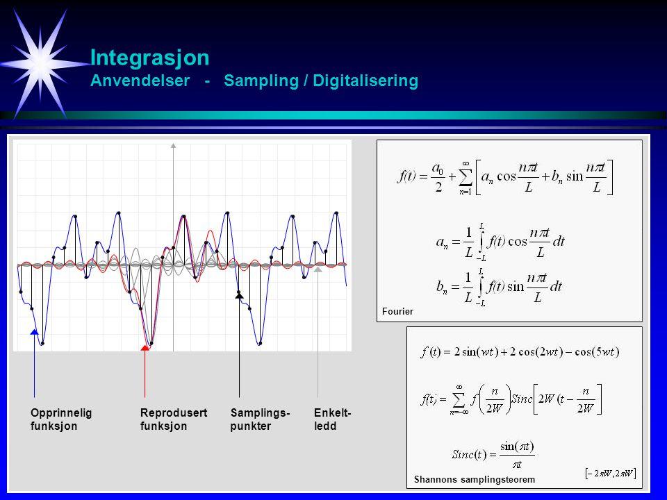 Dobbelt-integral Gjennomsnitt - Enkeltintegral 0 10