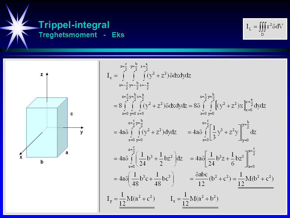 Trippel-integral Treghetsmoment - Eks z y x a b c