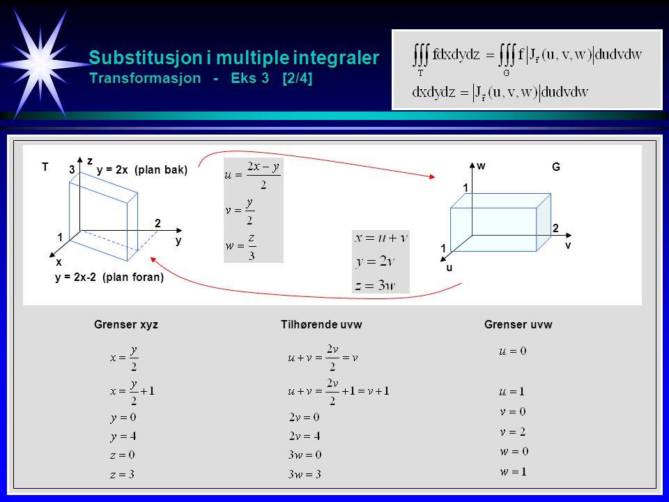Substitusjon i multiple integraler Transformasjon - Eks 3 [2/4] Grenser xyzTilhørende uvwGrenser uvw u v w 1 2 1 x y z 3 2 1 y = 2x (plan bak) y = 2x-2 (plan foran) TG