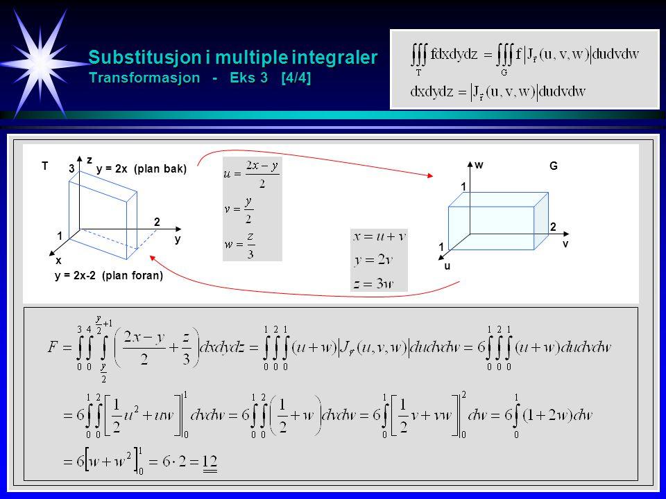 Substitusjon i multiple integraler Transformasjon - Eks 3 [4/4] u v w 1 2 1 x y z 3 2 1 y = 2x (plan bak) y = 2x-2 (plan foran) TG