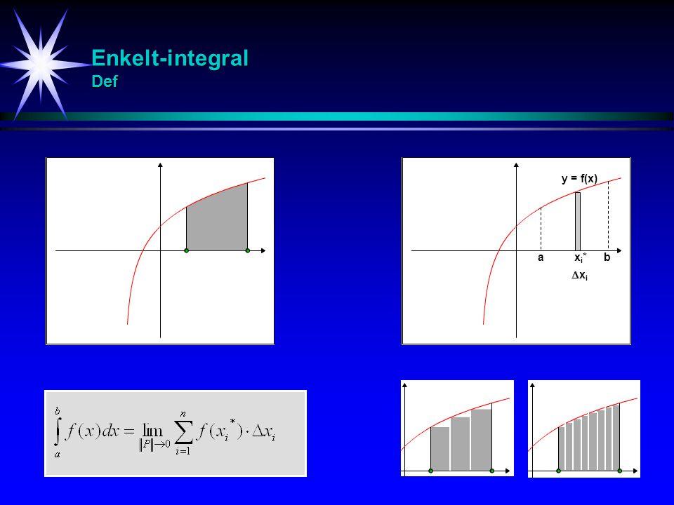 Enkelt-integral Integrasjon og derivasjon er 'motsatte' operasjoner F'(x) = f(x) a x xx y = f(x) x+  x F(x+  x) F(x) FF FF xx
