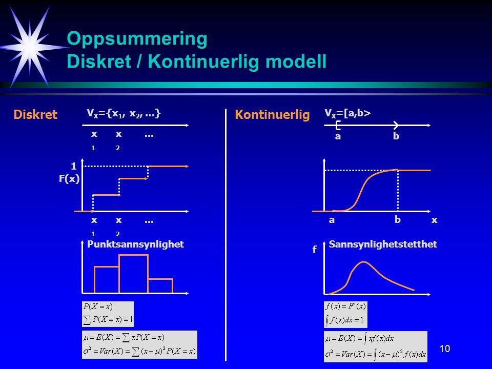 10 Oppsummering Diskret / Kontinuerlig modell x 1 Diskret x1x1 x2x2... x1x1 x2x2 V X ={x 1, x 2, …}V X =[a,b> F(x) ab PunktsannsynlighetSannsynlighets