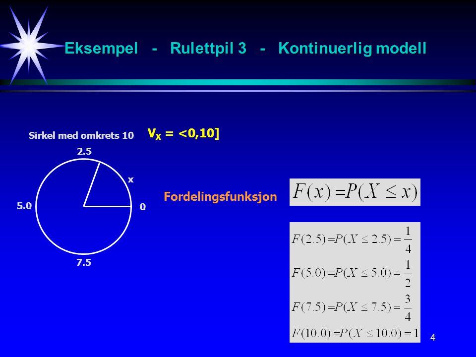 4 x 2.5 V X = <0,10] Fordelingsfunksjon Sirkel med omkrets 10 5.0 7.5 0 Eksempel - Rulettpil 3 - Kontinuerlig modell