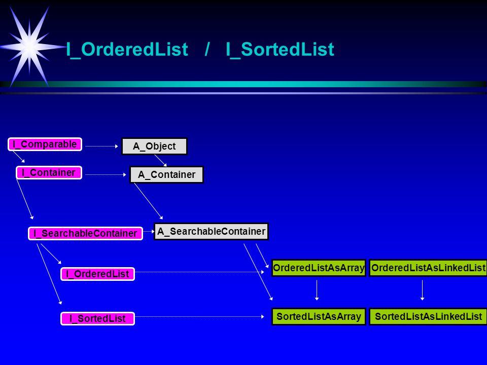 I_OrderedList Forord Innledning DataTyper..