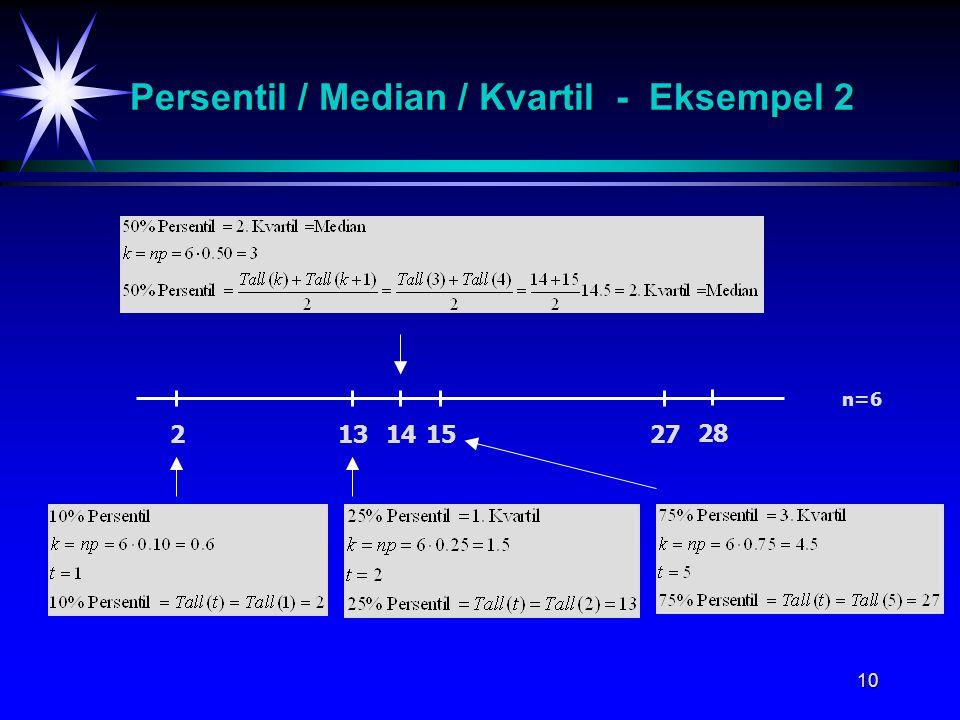 10 Persentil / Median / Kvartil - Eksempel 2 213141527 n=6 28