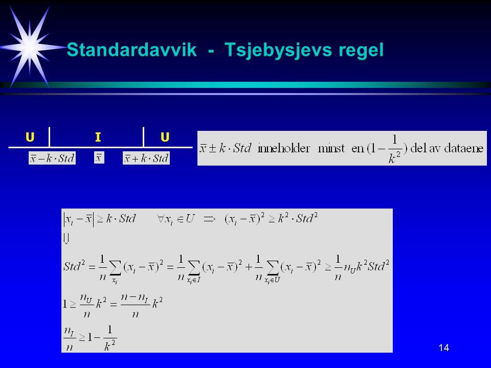 14 Standardavvik - Tsjebysjevs regel IUU