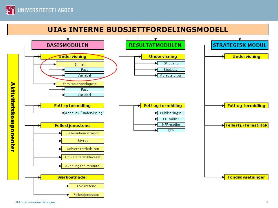UIA - økonomiavdelingen4