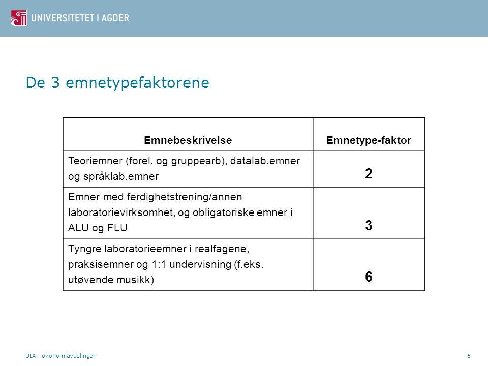UIA - økonomiavdelingen6 De 3 emnetypefaktorene EmnebeskrivelseEmnetype-faktor Teoriemner (forel.