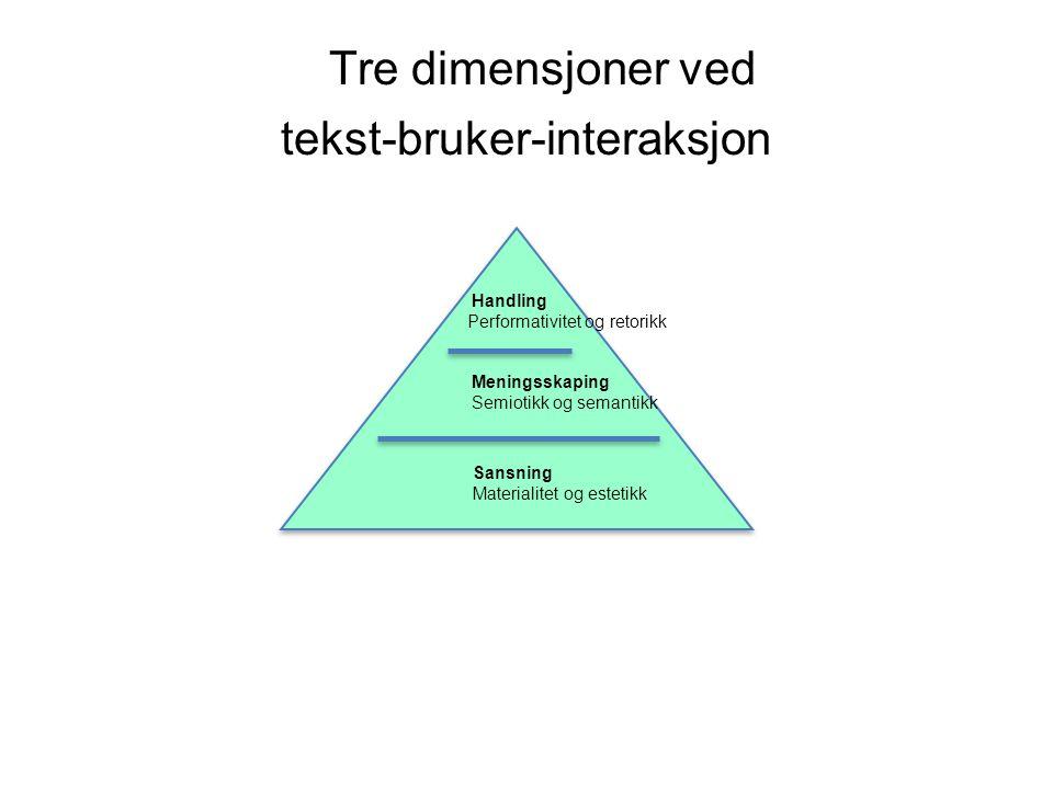 Sansning Materialitet og estetikk Meningsskaping Semiotikk og semantikk Handling Performativitet og retorikk Tre dimensjoner ved tekst-bruker-interaksjon