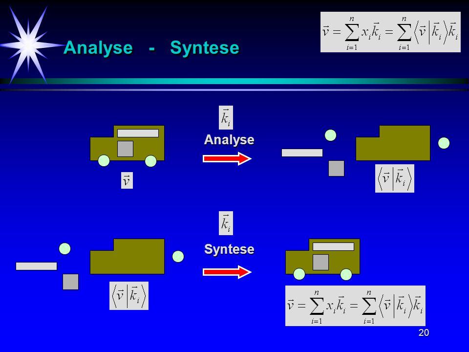 20 Analyse - Syntese Analyse Syntese