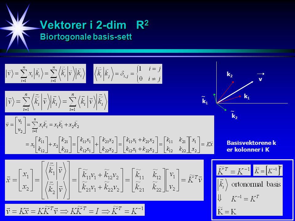 21 Vektorer i 2-dim R 2 Biortogonale basis-sett k2k2 k1k1 v k1k1   k2k2 Basisvektorene k er kolonner i K