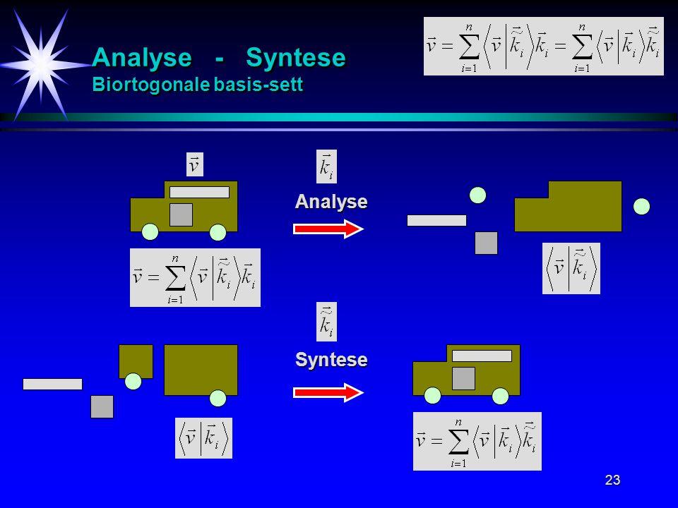 23 Analyse - Syntese Biortogonale basis-sett Analyse Syntese