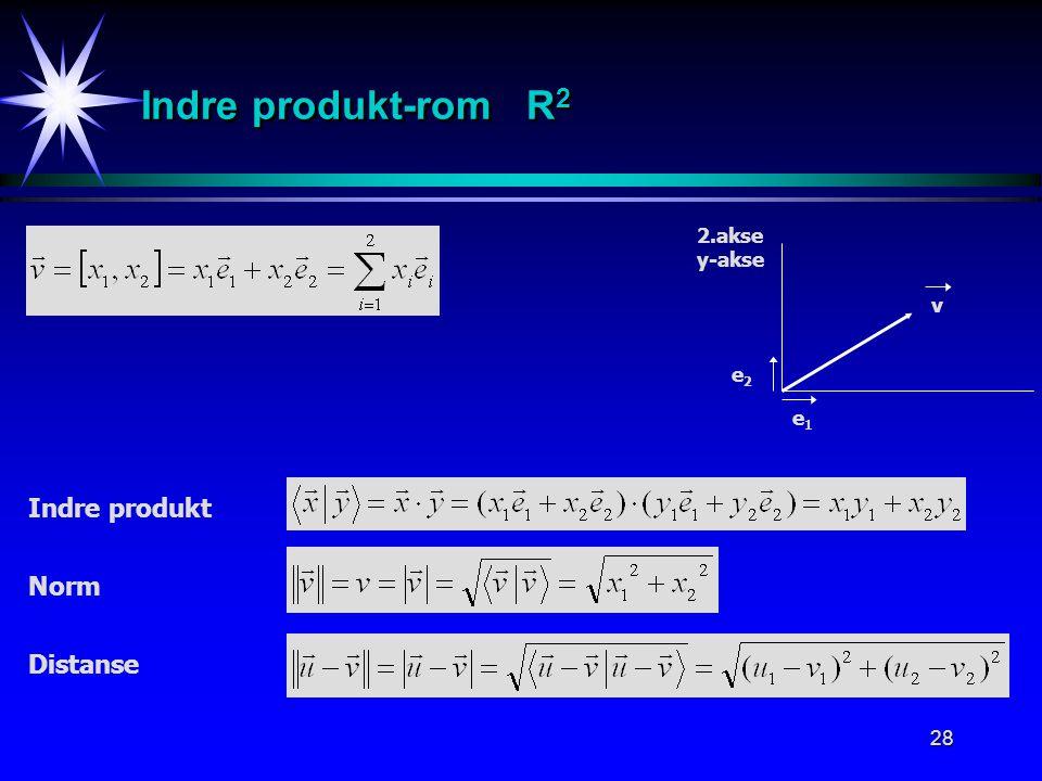 28 Indre produkt-rom R 2 2.akse y-akse v e2e2 e1e1 Indre produkt Norm Distanse