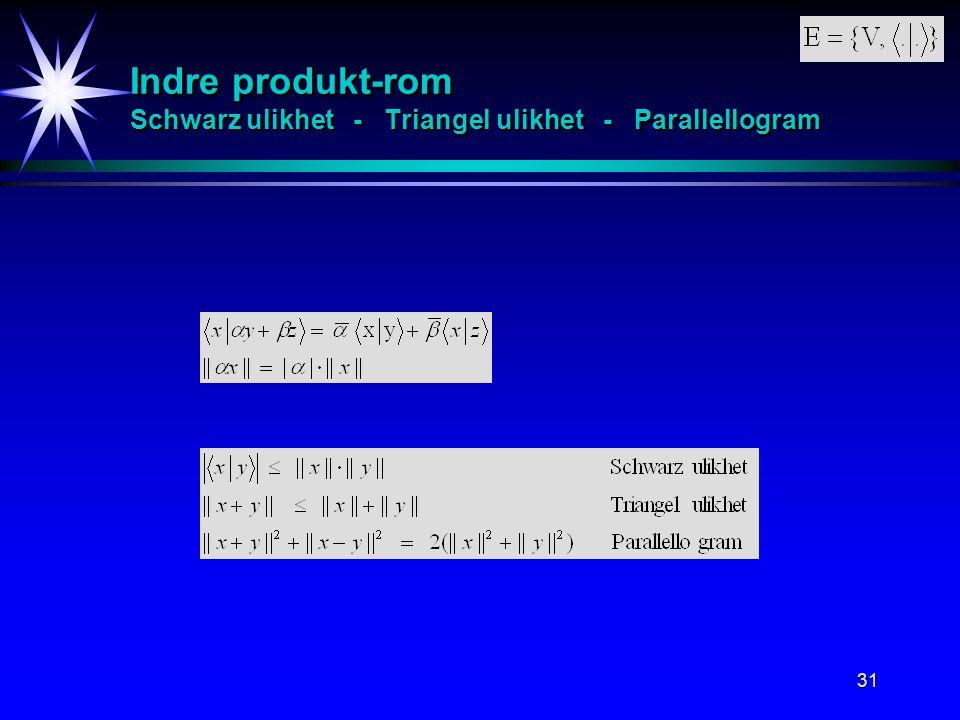 31 Indre produkt-rom Schwarz ulikhet - Triangel ulikhet - Parallellogram