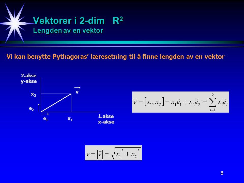 8 Vektorer i 2-dim R 2 Lengden av en vektor Vi kan benytte Pythagoras' læresetning til å finne lengden av en vektor 1.akse x-akse 2.akse y-akse x1x1 x