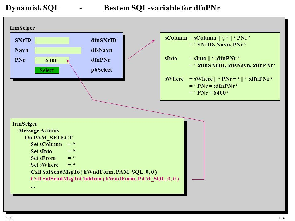SQLHiA Dynamisk SQL-Bestem SQL-variable for dfnPNr SNrID Navn PNr 6400 Select frmSelger dfnSNrID dfsNavn dfnPNr pbSelect frmSelger Message Actions On