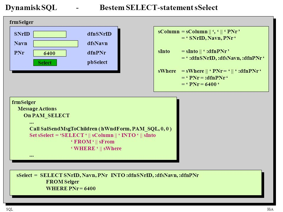 SQLHiA Dynamisk SQL-Bestem SELECT-statement sSelect SNrID Navn PNr 6400 Select frmSelger dfnSNrID dfsNavn dfnPNr pbSelect frmSelger Message Actions On