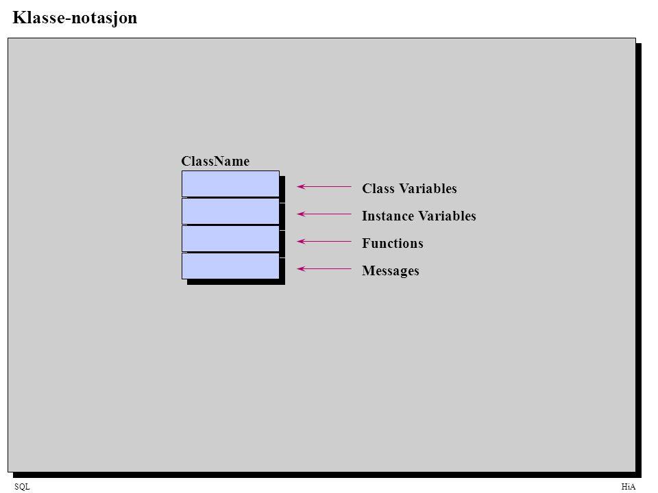 SQLHiA Klasse-notasjon ClassName Class Variables Instance Variables Functions Messages