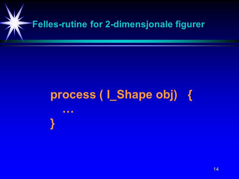 14 Felles-rutine for 2-dimensjonale figurer process ( I_Shape obj) { … }