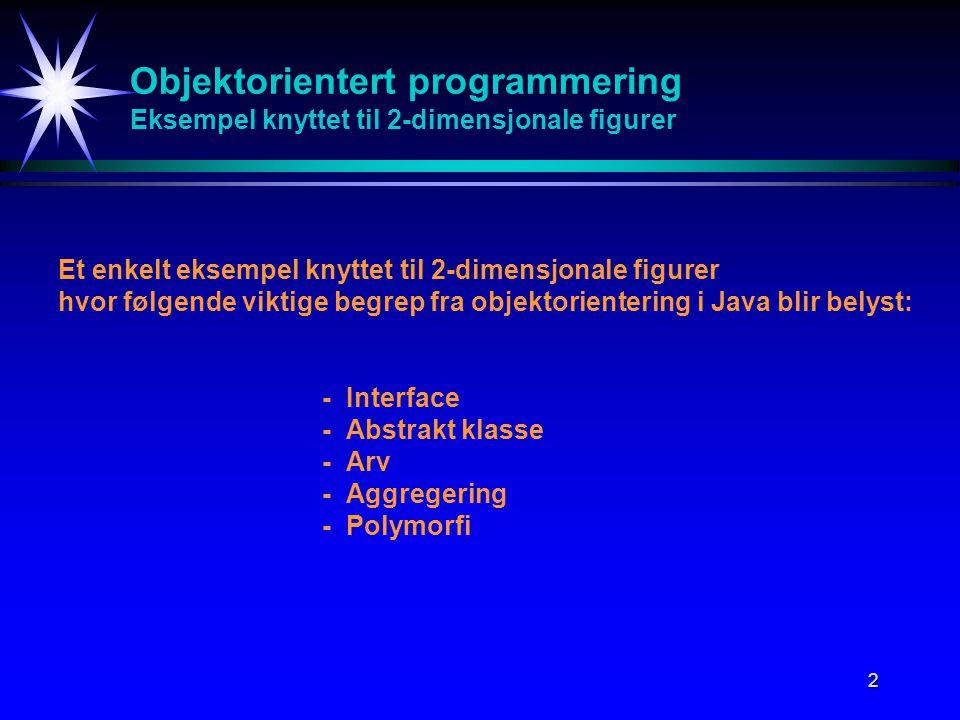 2 Objektorientert programmering Eksempel knyttet til 2-dimensjonale figurer Et enkelt eksempel knyttet til 2-dimensjonale figurer hvor følgende viktige begrep fra objektorientering i Java blir belyst: -Interface -Abstrakt klasse -Arv -Aggregering -Polymorfi