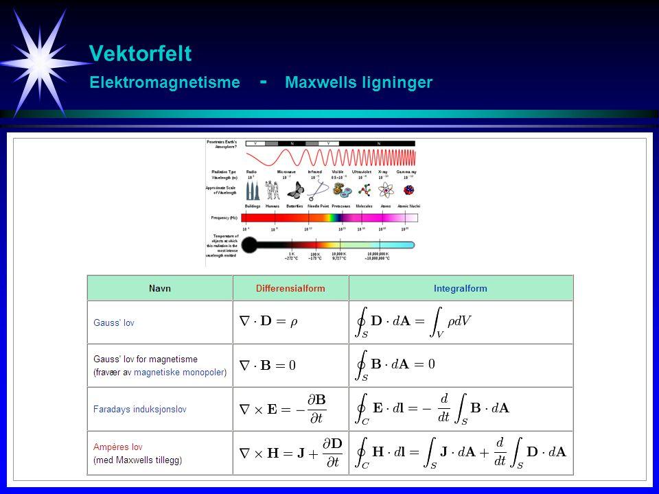 Vektorfelt Elektromagnetisme - Maxwells ligninger