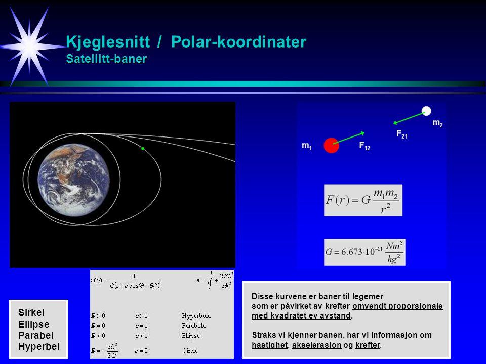 Kjeglesnitt / Polar-koordinater Satellitt-baner Sirkel Ellipse Parabel Hyperbel Disse kurvene er baner til legemer som er påvirket av krefter omvendt proporsjonale med kvadratet ev avstand.
