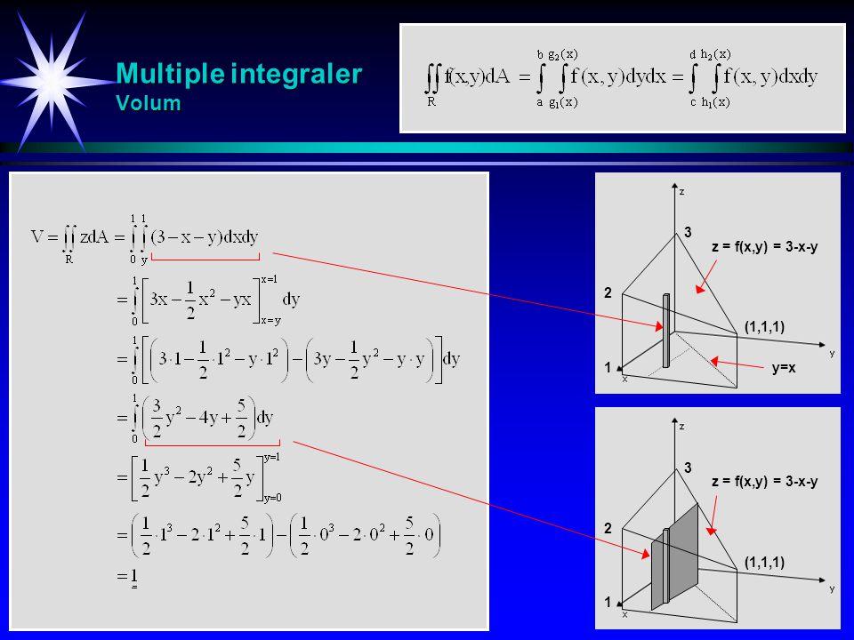 Multiple integraler Detalj-gjenfinning - Komprimering Wavelets MikroforkalkningerBomringVideo-komprimering Fjerner lav-frekv.
