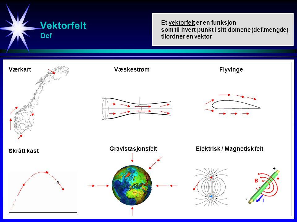 Vektorfelt Def Værkart Skrått kast GravistasjonsfeltElektrisk / Magnetisk felt FlyvingeVæskestrøm Et vektorfelt er en funksjon som til hvert punkt i sitt domene (def.mengde) tilordner en vektor