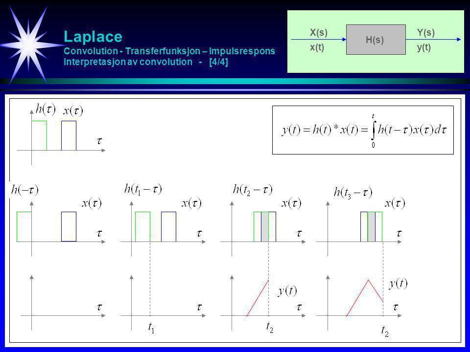 Laplace Convolution - Transferfunksjon – Impulsrespons Convolution egenskaper X(s)Y(s) x(t)y(t) H(s) 1.Convolution systemer er lineære 2.Convolution systemer er tids-invariante 3.Convolution systemer er kausale 4.Sammensatte convolution systemer svarer til: - Convolution av impulse responser - Multiplikasjon av transfer funksjoner 5.Convolution systemer kommuterer