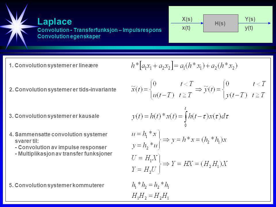 Laplace Convolution - Transferfunksjon – Impulsrespons Convolution egenskaper X(s)Y(s) x(t)y(t) H(s) 1.Convolution systemer er lineære 2.Convolution s