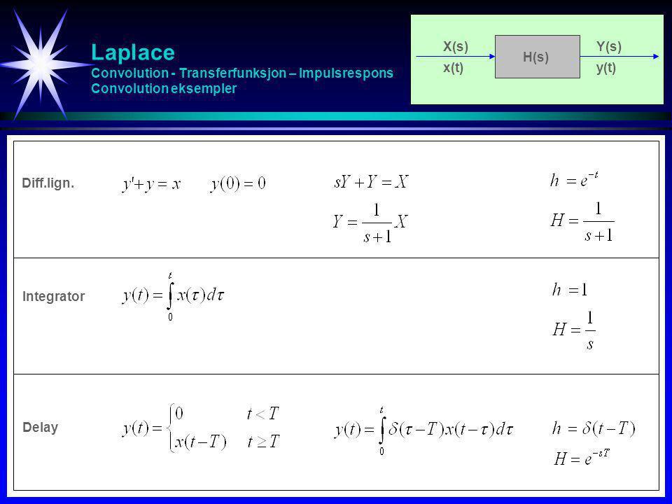 Laplace Convolution - Transferfunksjon – Impulsrespons Convolution eksempler X(s)Y(s) x(t)y(t) H(s) Diff.lign. Integrator Delay