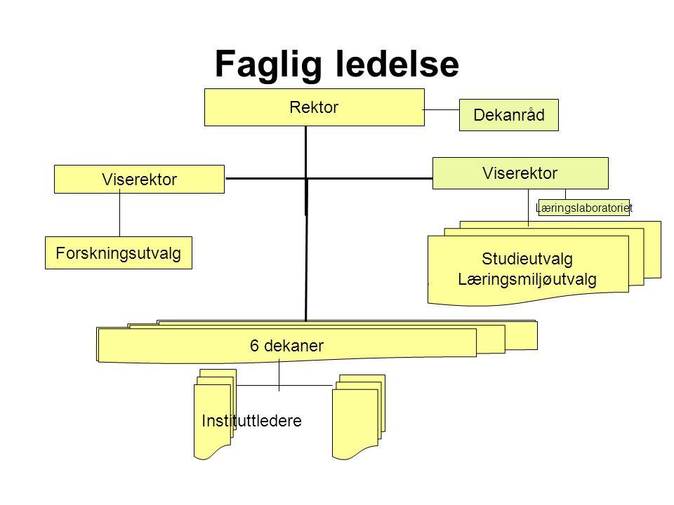 Administrativ organisasjonsstruktur Høgskoledirektør Ass.