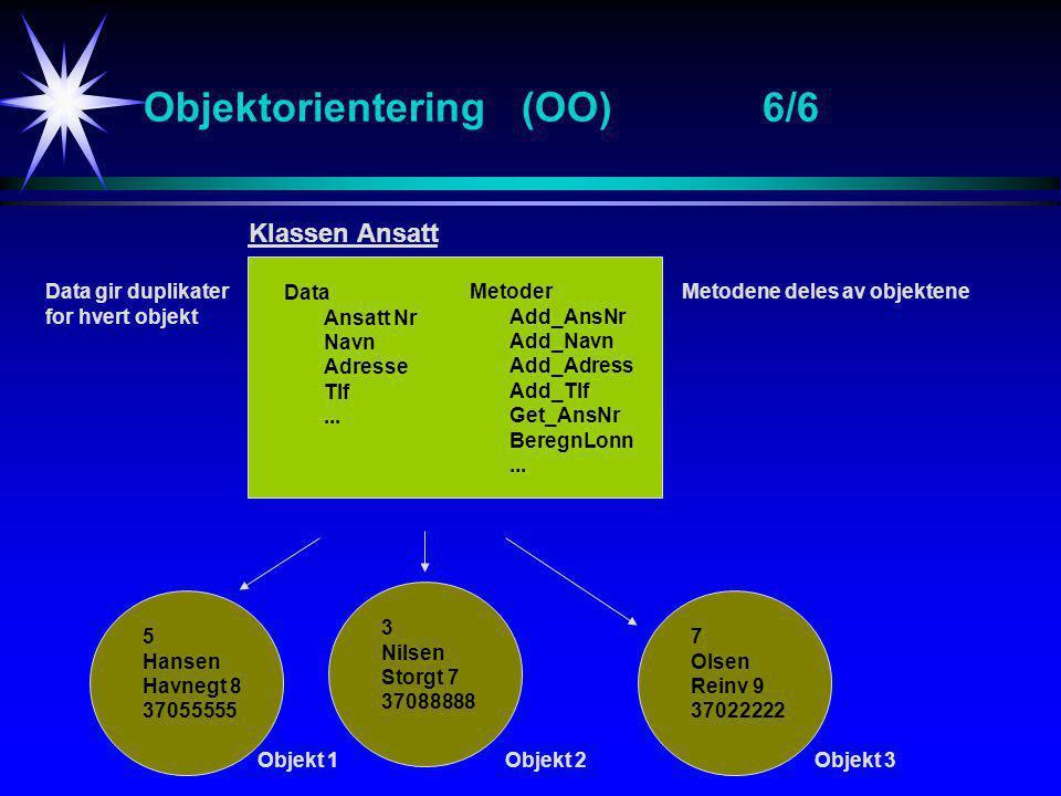 Objektorientering (OO)6/6 Data Ansatt Nr Navn Adresse Tlf...