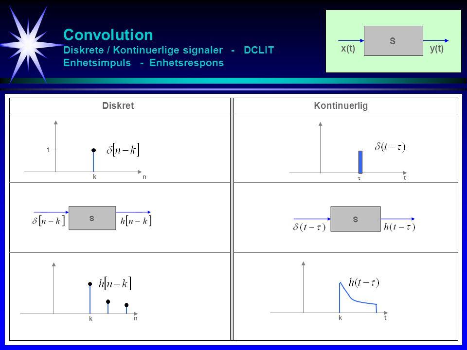 Convolution Diskrete / Kontinuerlige signaler - DCLIT Enhetsimpuls - Enhetsrespons x(t)y(t) S kn 1 k n kt  t DiskretKontinuerlig